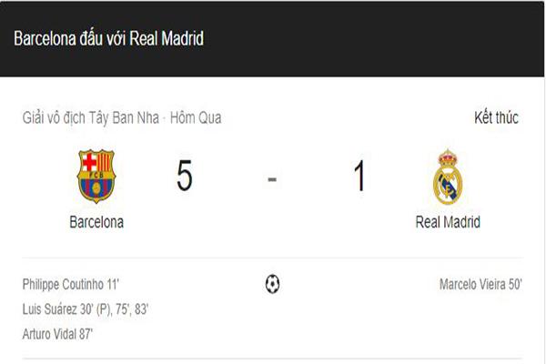 Barcelona thắng đậm Real Madrid với tỉ số 5 – 1