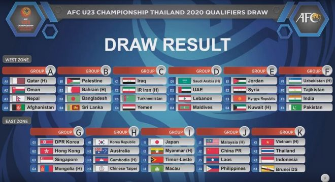 Tin bóng đá 7/11: U23 Việt Nam đụng Thái Lan ở VL U23 châu Á