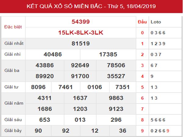 Thống kê KQXSMB – Dự đoán XSMB thứ 6 ngày 19/04/2019