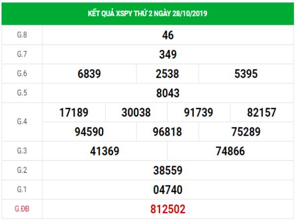 Soi cầu VIP kết quả XSPY hôm nay thứ 2 ngày 4/11/2019