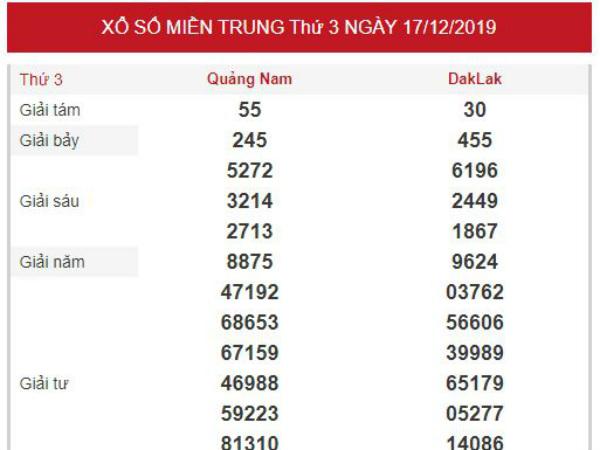 Soi cầu XSMT chính xác thứ 3 ngày 24/12/2019