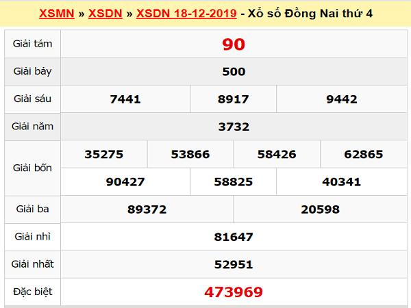 Soi cầu xổ số Đồng Nai, chốt bạch thủ ngày 25/12/2019