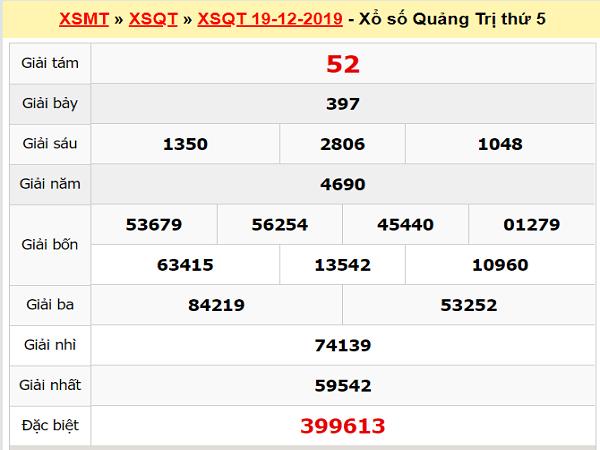 Soi cầu xổ số Quảng Trị, chốt dự đoán ngày 26/12/2019