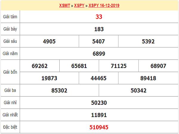 Soi cầu xổ số Phú Yên thứ 2 ngày 23/12/2019 siêu chuẩn