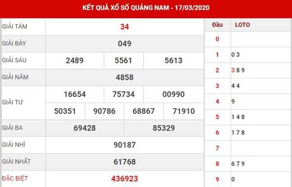 Soi cầu số đẹp KQXS Quảng Nam thứ 3 ngày 24-3-2020