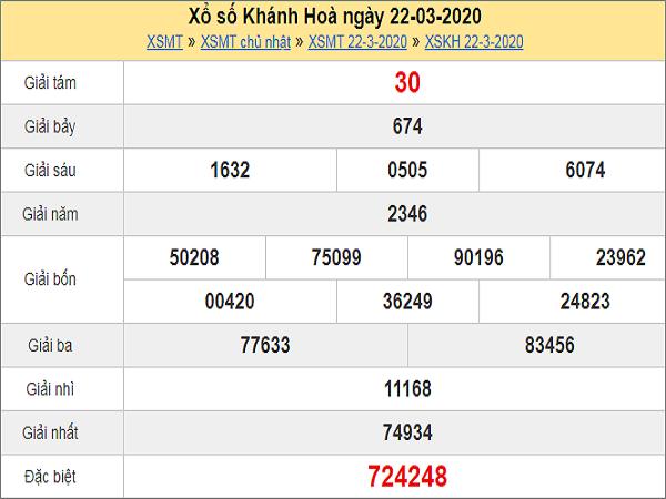 Soi cầu XSKH 25/3/2020, chốt số dự đoán XS Khánh Hòa