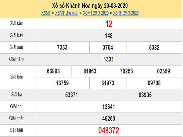 Bảng KQXSKH- Soi cầu xổ số khánh hòa ngày 26/04 chuẩn