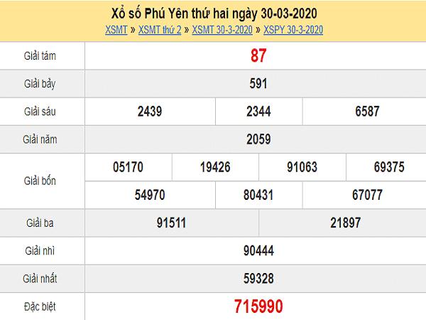 Bảng KQXSPY- Soi cầu bạch thủ xổ số phú yên ngày 27/04/2020