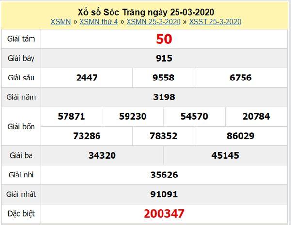 Soi cầu XSST 29/4/2020 – KQXS Sóc Trăng thứ 4 hôm nay