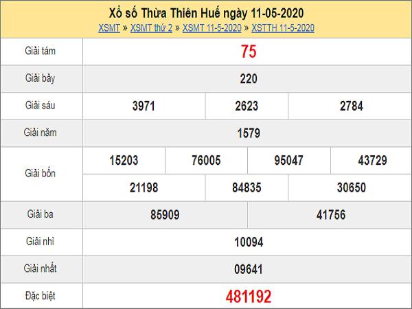 Soi cầu XSTTH 18/5/2020, chốt số dự đoán kqxs Thừa Thiên Huế
