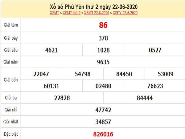 Tổng hợp KQXSPY- Soi cầu xổ số phú yên ngày 29/06 hôm nay