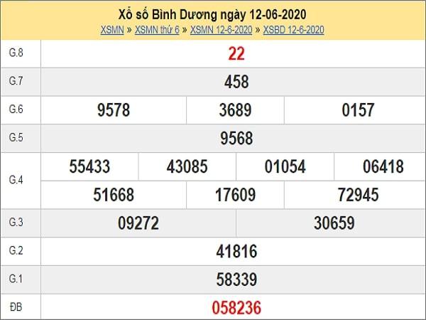 Soi cầu XSBD 19/6/2020