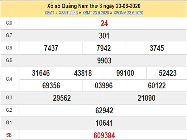 Soi cầu XSQNM ngày 30/6/2020, soi cầu xổ số Quảng Nam hôm nay