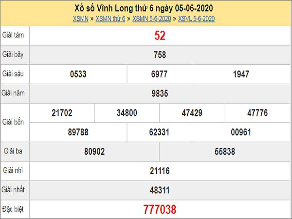 Soi cầu XSVL ngày 12/6/2020, soi cầu xổ số Vĩnh Long hôm nay