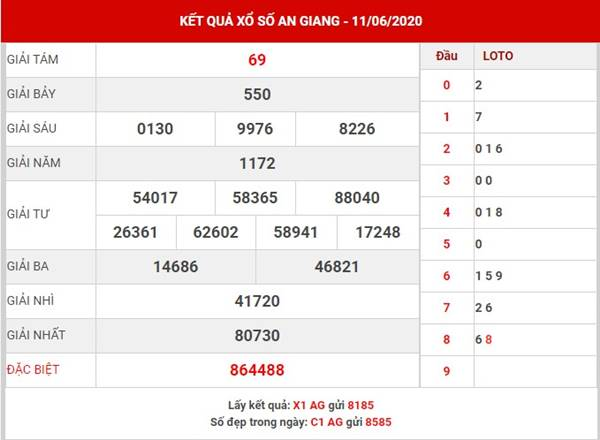 Soi cầu số đẹp XS An Giang thứ 5 ngày 18-6-2020