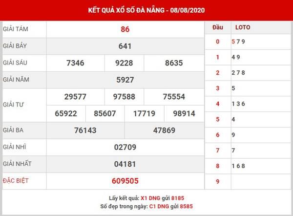 Soi cầu kết quả SX Đà Nẵng thứ 4 ngày 12-8-2020