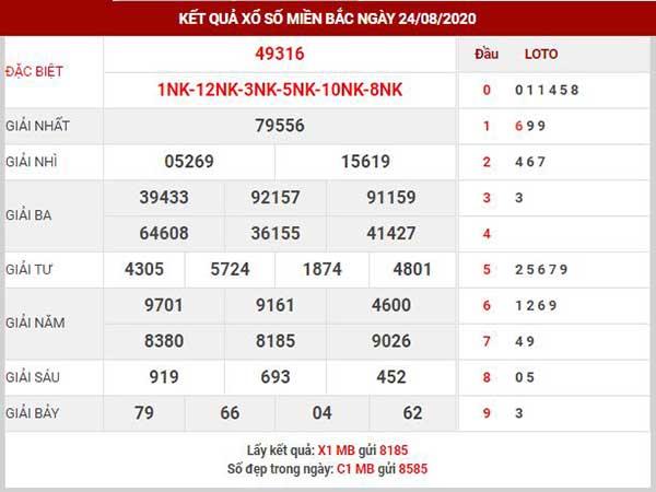 Soi cầu XSMB ngày 25/8/2020 – Soi cầu KQXS Bắc Ninh thứ 3