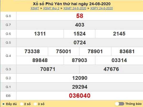 Soi cầu KQXSPY- xổ số phú yên  thứ 2 ngày 31/08/2020 chuẩn
