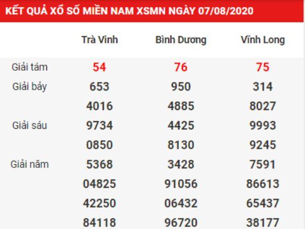 Soi cầu XSMN chính xác thứ 6 ngày 14/08/2020