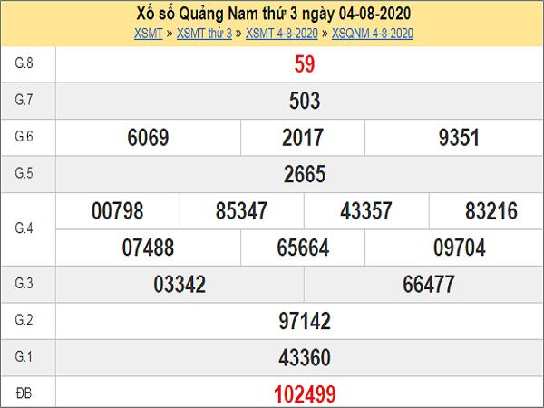 Soi cầu XSQNM 11/8/2020, soi cầu xổ số Quảng Nam hôm nay