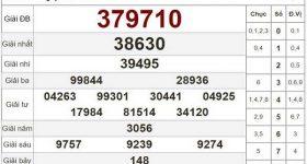 Soi cầu KQXSQB- xổ số quảng bình ngày 17/09/2020 tỷ lệ trúng cao