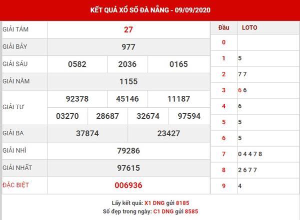 Soi cầu số đẹp sổ số Đà Nẵng thứ 7 ngày 12-9-2020