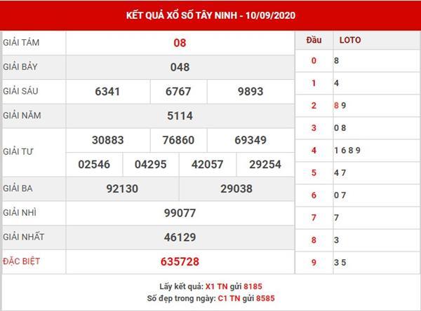 Soi cầu kết quả SX Tây Ninh thứ 2 ngày 17-9-2020