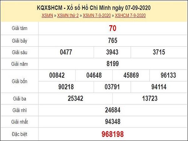 Soi cầu XSHCM 12/9/2020 – Soi cầu XSHCM thứ 7 siêu chuẩn