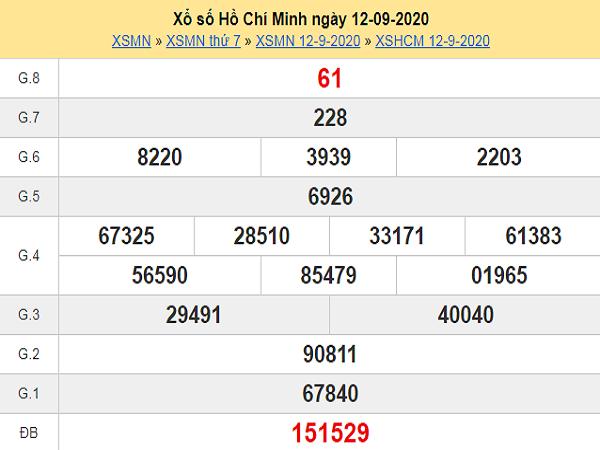 Soi cầu xổ số Hồ Chí Minh ngày 14/9/2020 hôm nay mới nhất