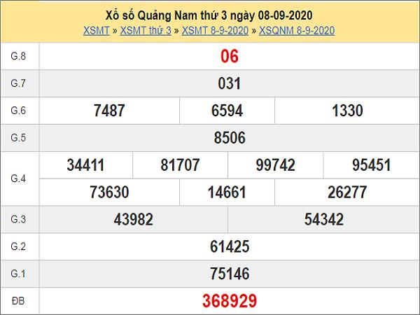 Soi cầu xổ số Quảng Nam ngày 15/9/2020 hôm nay mới nhất