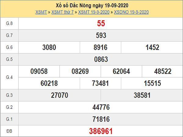 Soi cầu XSDNO 26/9/2020- Soi cầu xổ số Đắc Nông hôm nay