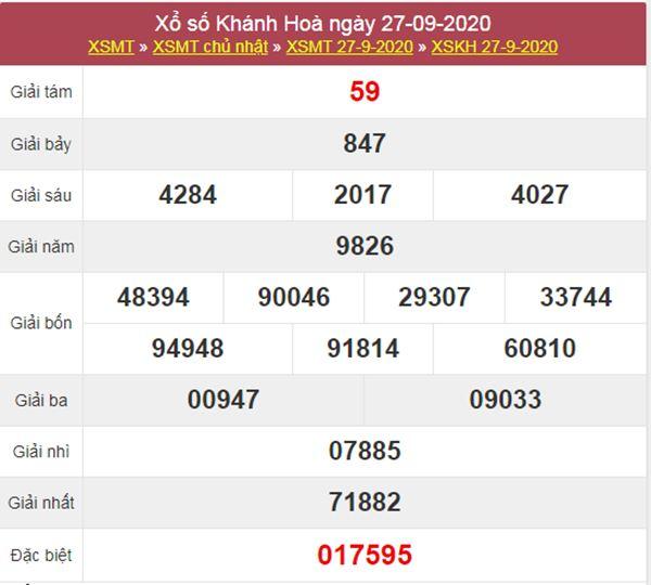 Soi cầu XSKH 30/9/2020 chốt lô số đẹp Khánh Hòa thứ 4