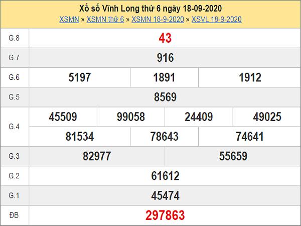 Soi cầu XSVL 25/9/2020- Soi cầu xổ số Vĩnh Long hôm nay