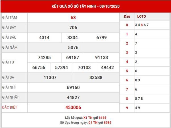 Soi cầu số đẹp XS Tây Ninh thứ 5 ngày 15-10-2020