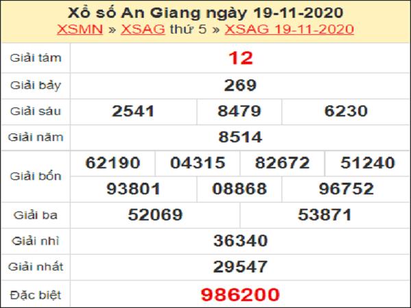 Soi cầu XSAG ngày 26/11/2020- xổ số an giang cùng chuyên gia