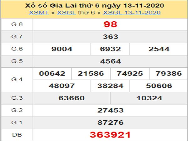 Soi cầu XSGL ngày 20/11/2020- xổ số gia lai hôm nay
