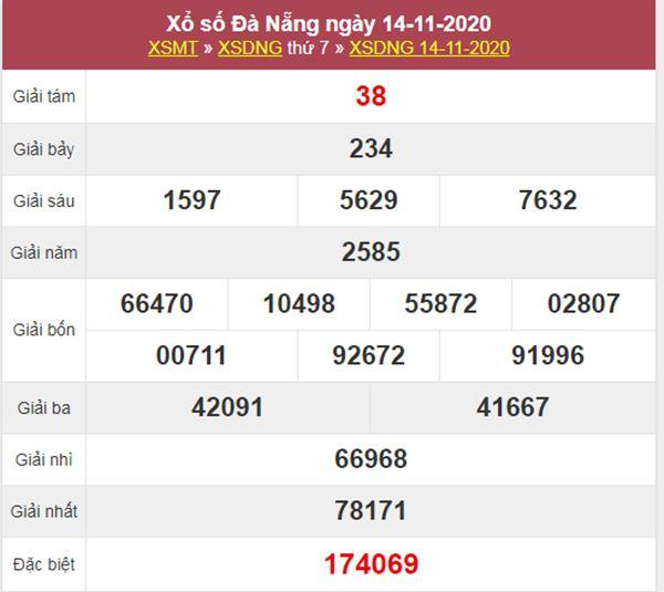 Soi cầu KQXS Đà Nẵng 18/11/2020 thứ 4 chính xác, miễn phí