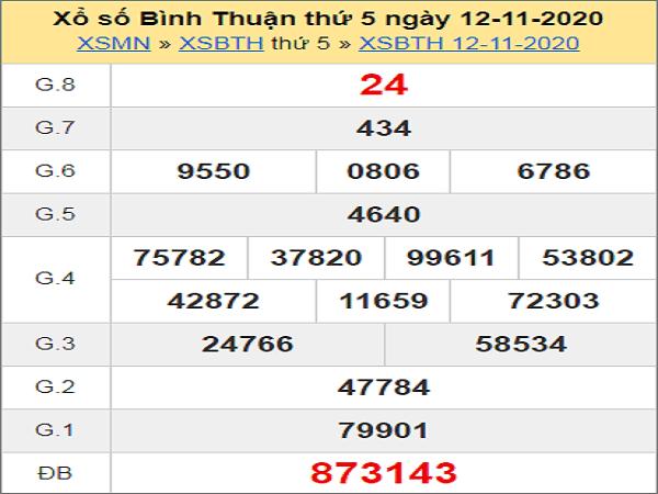 Soi cầu XSBTH 19/11/2020, soi cầu xổ số Bình Thuận hôm nay