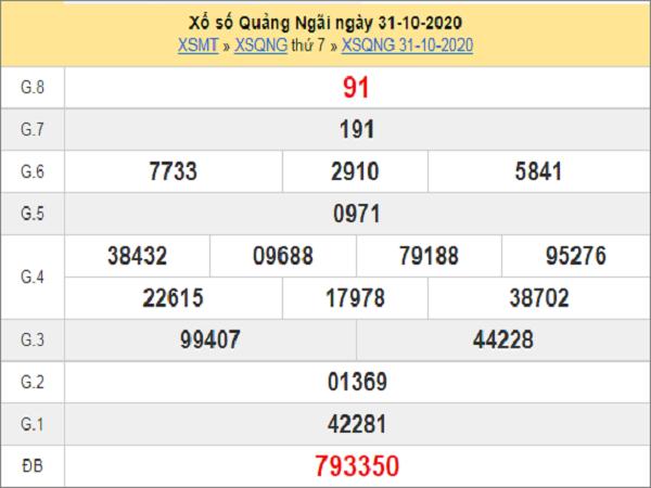 Soi cầu XSQNG 7/11/2020- Soi cầu xổ số Quảng Ngãi hôm nay