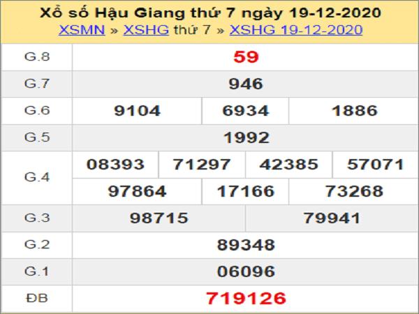 Soi cầu XSHG ngày 26/12/2020- xổ số hậu giang cụ thể