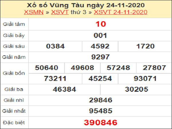 Tổng hợp soi cầu KQXSVT ngày 01/12/2020- xổ số vũng tàu
