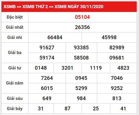 Soi cầu XSMB chính xác thứ 3 ngày 01/12/2020