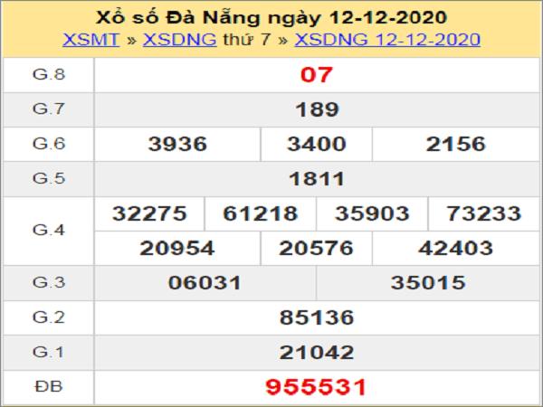 Soi cầu XSDNG 16/12/2020, chốt số Đà Nẵng tỷ lệ trúng cao