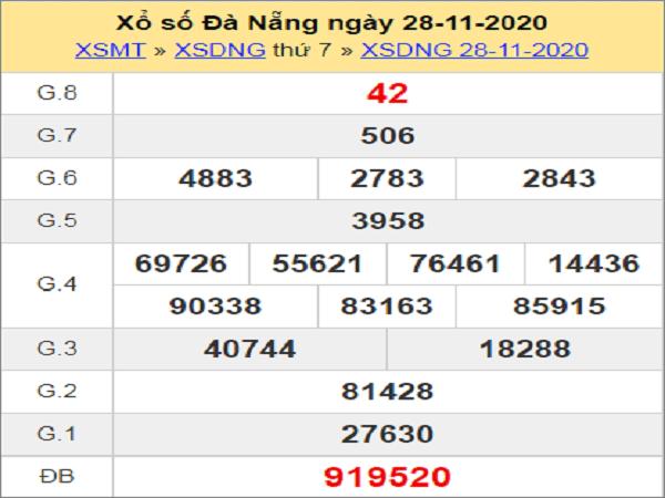 Soi cầu XSDNG 2/12/2020, chốt số Đà Nẵng tỷ lệ trúng cao