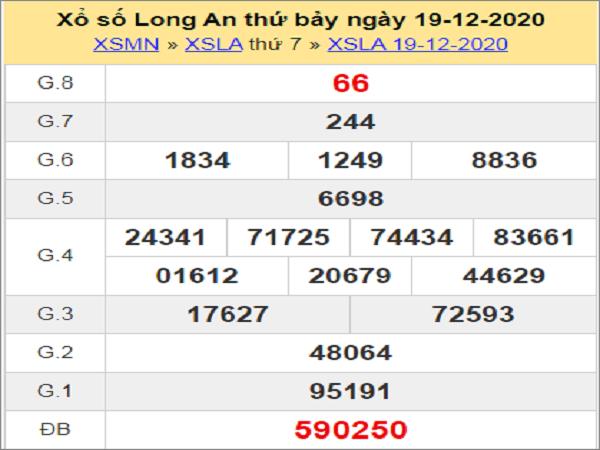 Soi cầu XSLA 26/12/2020, chốt số dự đoán xs Long An hôm nay