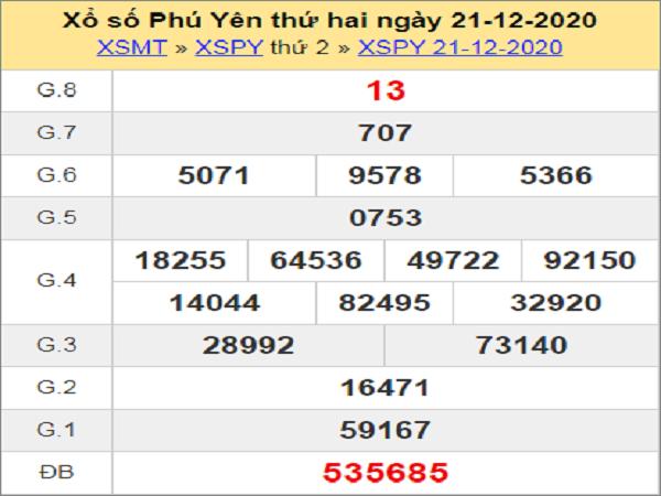 Soi cầu XSPY 28/12/2020, chốt số dự đoán xs Phú Yên hôm nay