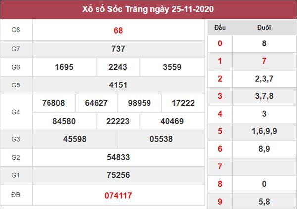Soi cầu XSST 2/12/2020 xin số đề Sóc Trăng thứ 4 siêu chuẩn