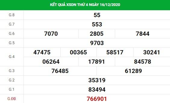 Soi cầu XS Đồng Nai chính xác thứ 4 ngày 23/12/2020