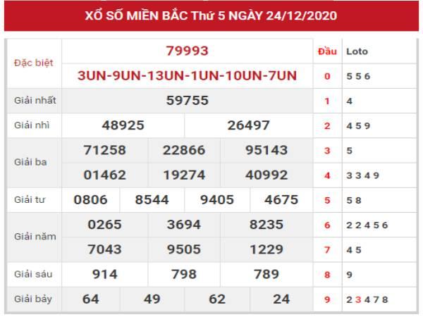 Soi cầu VIP kết quả XSMB hôm nay thứ 6 ngày 25/12/2020