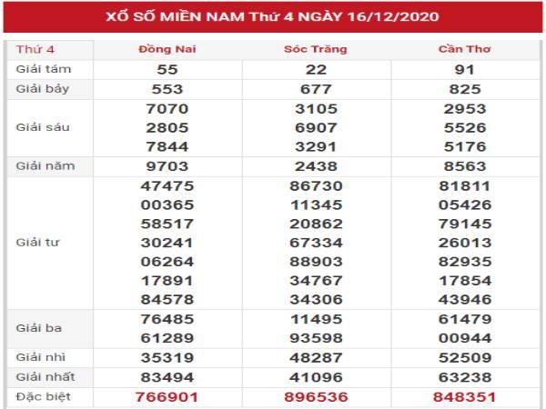 Soi cầu VIP kết quả XSMN hôm nay thứ 4 ngày 23/12/2020